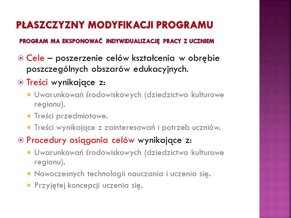 Cele – poszerzenie celów kształcenia w obrębie poszczególnych obszarów edukacyjnych. Treści wynikające z: Uwarunkowań środowiskowych (dziedzictwo kult