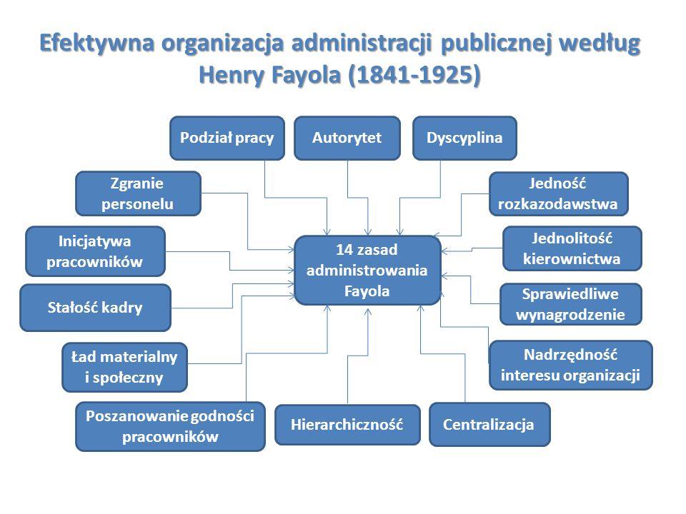 Efektywna organizacja administracji publicznej według Henry Fayola (1841-1925) 14 zasad administrowania Fayola Podział pracyAutorytetDyscyplina Jednoś
