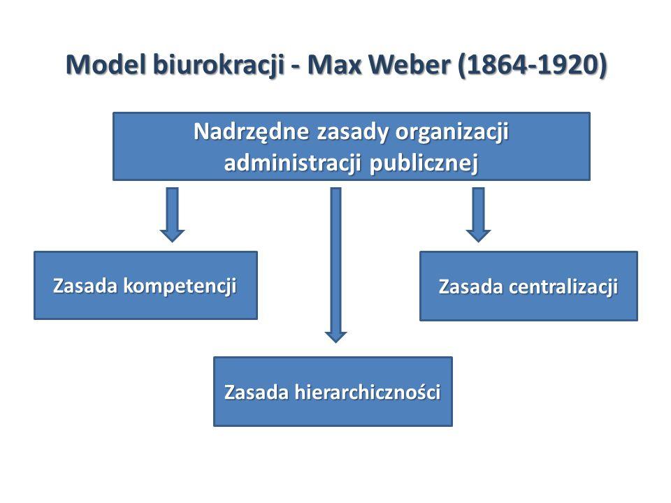 Model biurokracji - Max Weber (1864-1920) Nadrzędne zasady organizacji administracji publicznej Zasada kompetencji Zasada hierarchiczności Zasada cent