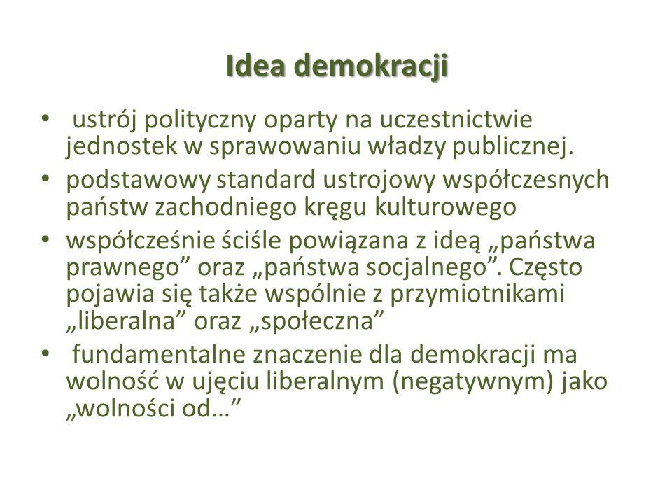 Idea demokracji ustrój polityczny oparty na uczestnictwie jednostek w sprawowaniu władzy publicznej. podstawowy standard ustrojowy współczesnych państ