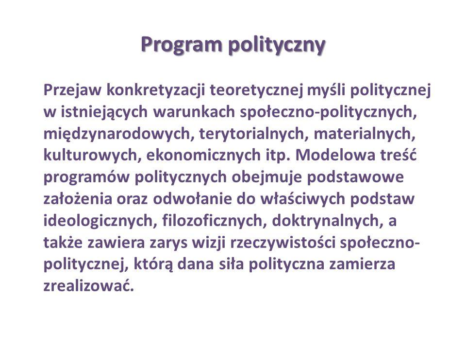 Program polityczny Przejaw konkretyzacji teoretycznej myśli politycznej w istniejących warunkach społeczno-politycznych, międzynarodowych, terytorialn