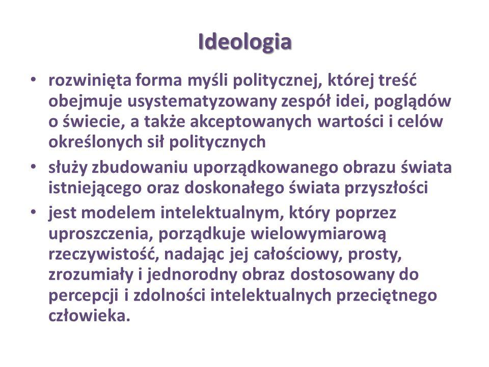 Ideologia rozwinięta forma myśli politycznej, której treść obejmuje usystematyzowany zespół idei, poglądów o świecie, a także akceptowanych wartości i