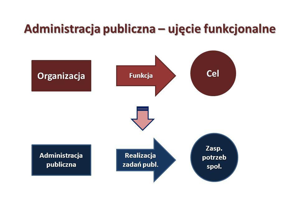 Administracja publiczna – ujęcie funkcjonalne Organizacja Funkcja Cel Administracja publiczna Realizacja zadań publ Realizacja zadań publ. Zasp. potrz