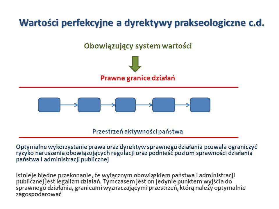 Wartości perfekcyjne a dyrektywy prakseologiczne c.d. Obowiązujący system wartości Prawne granice działań Przestrzeń aktywności państwa Optymalne wyko