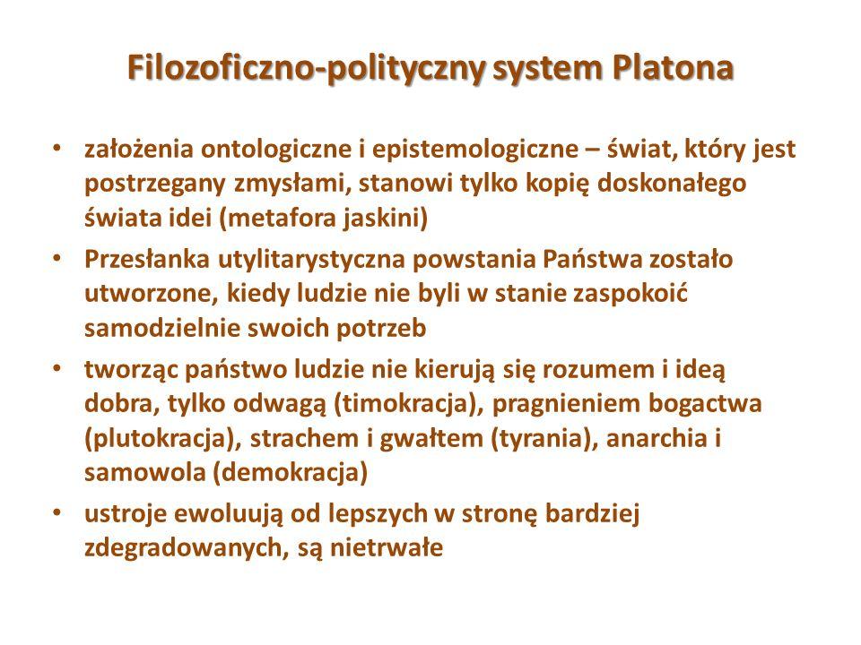 Filozoficzno-polityczny system Platona założenia ontologiczne i epistemologiczne – świat, który jest postrzegany zmysłami, stanowi tylko kopię doskona