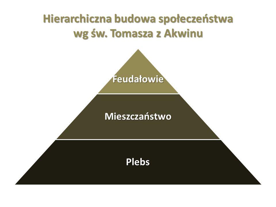 Hierarchiczna budowa społeczeństwa wg św. Tomasza z Akwinu FeudałowieMieszczaństwo Plebs