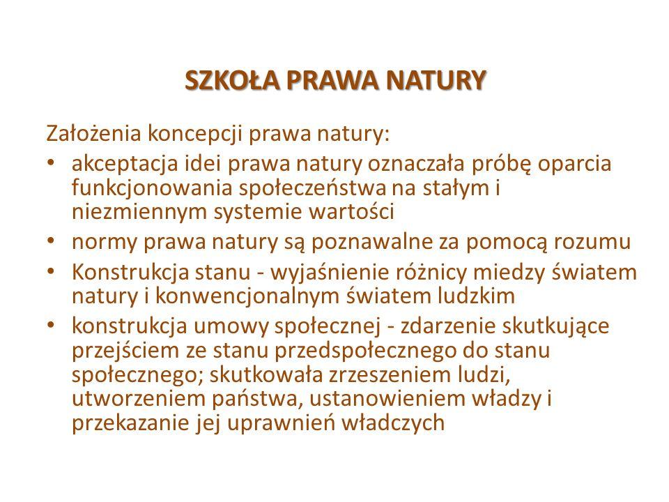 SZKOŁA PRAWA NATURY Założenia koncepcji prawa natury: akceptacja idei prawa natury oznaczała próbę oparcia funkcjonowania społeczeństwa na stałym i ni
