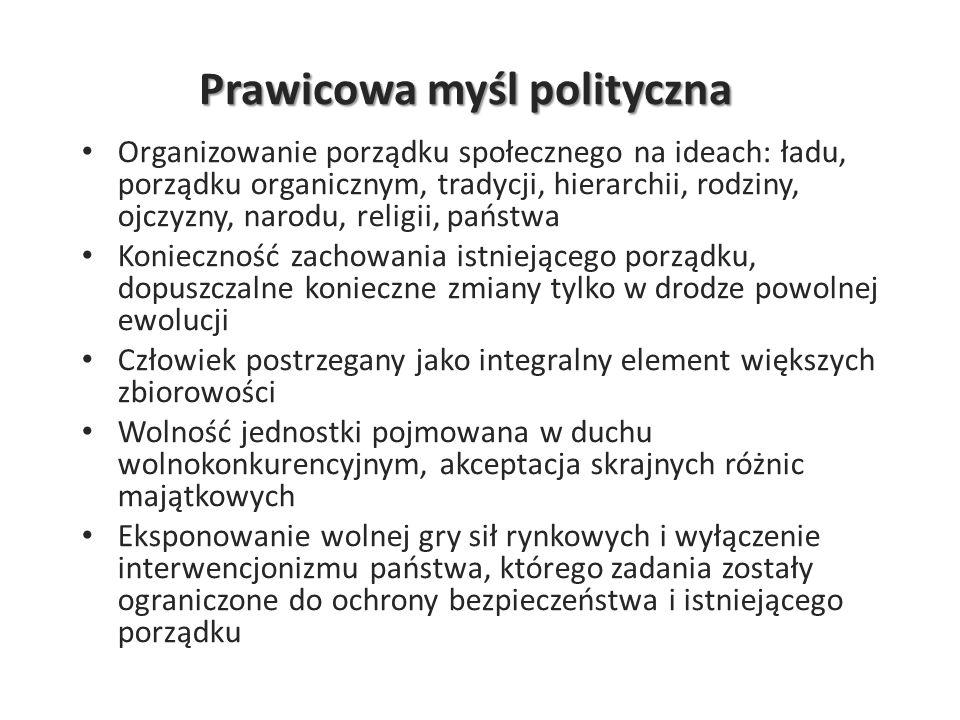 Prawicowa myśl polityczna Organizowanie porządku społecznego na ideach: ładu, porządku organicznym, tradycji, hierarchii, rodziny, ojczyzny, narodu, r