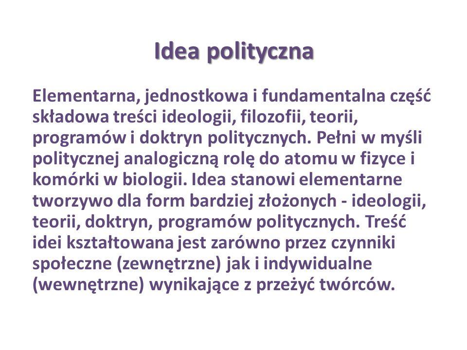 Idea polityczna Elementarna, jednostkowa i fundamentalna część składowa treści ideologii, filozofii, teorii, programów i doktryn politycznych. Pełni w