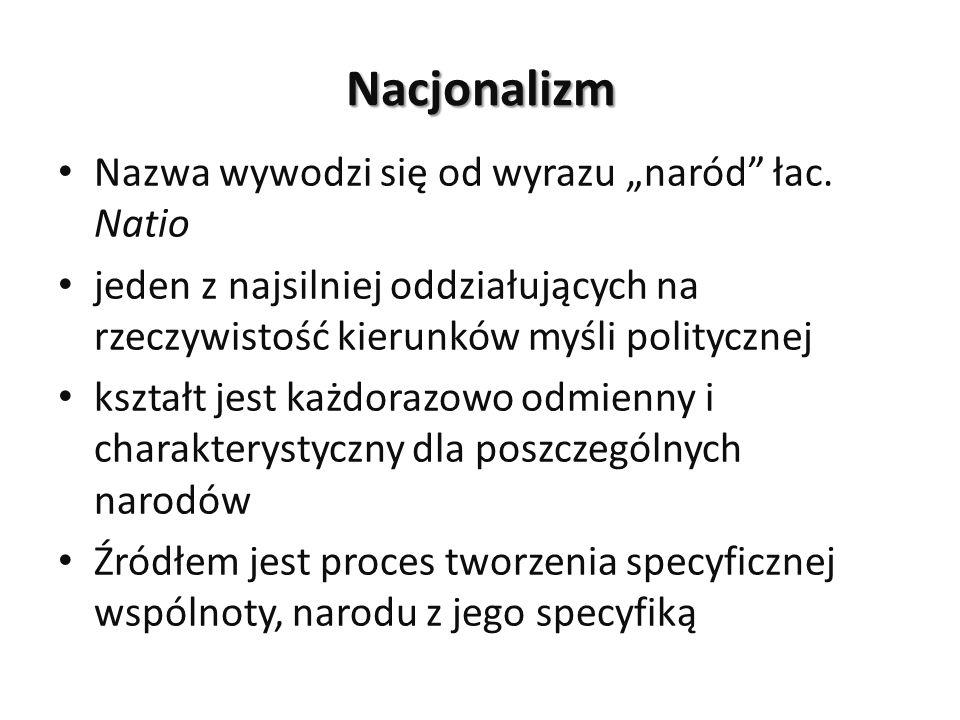 Nacjonalizm Nazwa wywodzi się od wyrazu naród łac. Natio jeden z najsilniej oddziałujących na rzeczywistość kierunków myśli politycznej kształt jest k