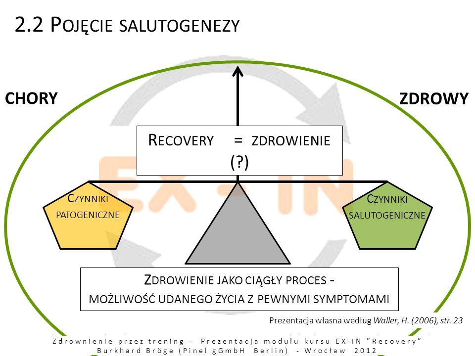 Zdrowienie dzięki treningowi - Prezentacja modułu kursu EX-IN Recovery Burkhard Bröge (Pinel gGmbH Berlin) - Wrocław 2012 2.2 P OJĘCIE SALUTOGENEZY CHORY ZDROWY C ZYNNIKI SALUTOGENICZNE C ZYNNIKI PATOGENICZNE Zdrownienie przez trening - Prezentacja modułu kursu EX-IN Recovery Burkhard Bröge (Pinel gGmbH Berlin) - Wrocław 2012 R ECOVERY = ZDROWIENIE (?) Z DROWIENIE JAKO CIĄGŁY PROCES - MOŻLIWOŚĆ UDANEGO ŻYCIA Z PEWNYMI SYMPTOMAMI Prezentacja własna według Waller, H.