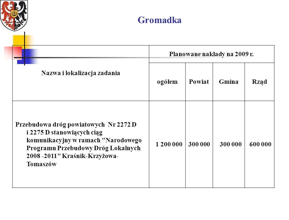 Gromadka Nazwa i lokalizacja zadania Planowane nakłady na 2009 r.