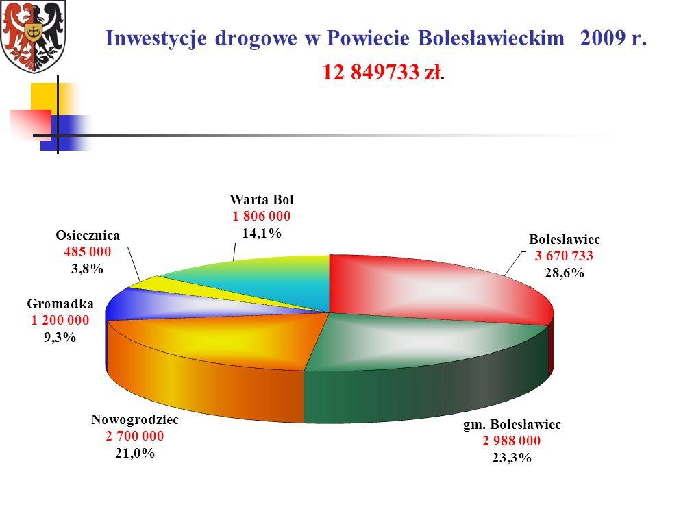 Inwestycje drogowe w Powiecie Bolesławieckim 2009 r. 12 849733 zł.