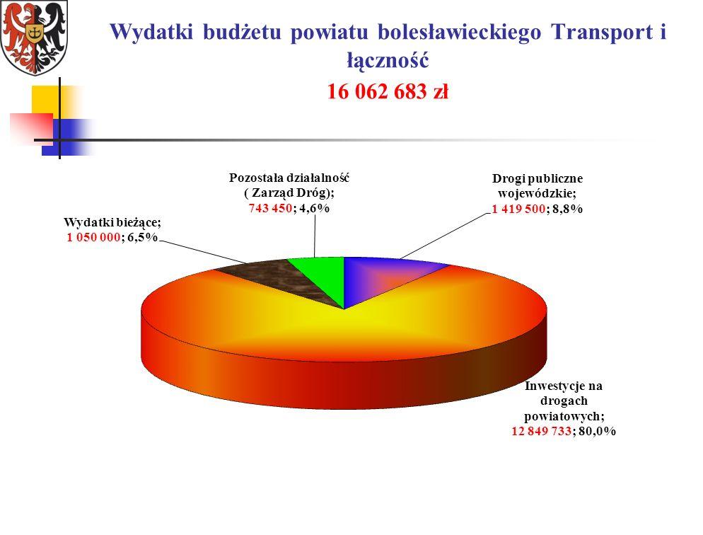 Wydatki budżetu powiatu bolesławieckiego Transport i łączność 16 062 683 zł