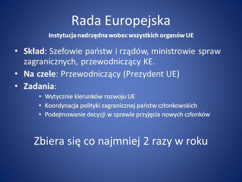 Rada Europejska Skład: Szefowie państw i rządów, ministrowie spraw zagranicznych, przewodniczący KE. Na czele: Przewodniczący (Prezydent UE) Zadania: