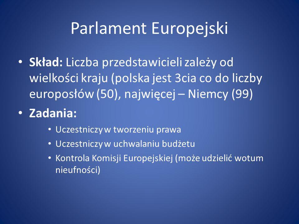 Parlament Europejski Skład: Liczba przedstawicieli zależy od wielkości kraju (polska jest 3cia co do liczby europosłów (50), najwięcej – Niemcy (99) Z