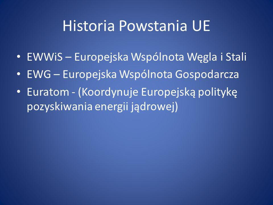 Historia Powstania UE EWWiS – Europejska Wspólnota Węgla i Stali EWG – Europejska Wspólnota Gospodarcza Euratom - (Koordynuje Europejską politykę pozy