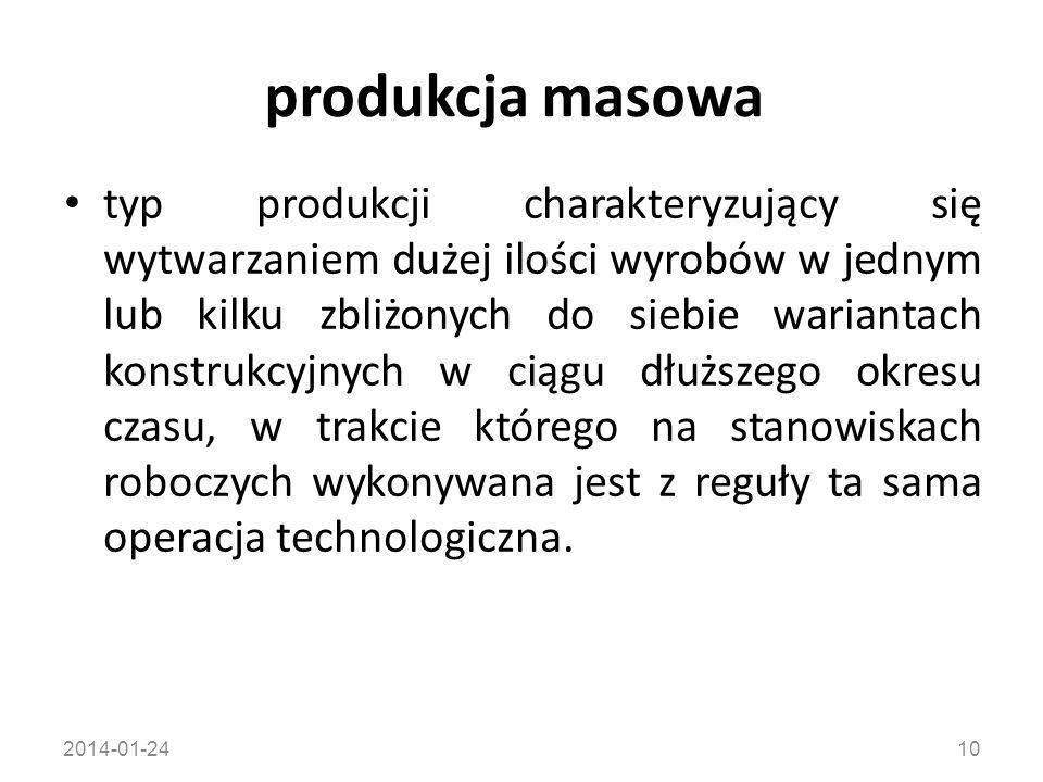 2014-01-2410 produkcja masowa typ produkcji charakteryzujący się wytwarzaniem dużej ilości wyrobów w jednym lub kilku zbliżonych do siebie wariantach