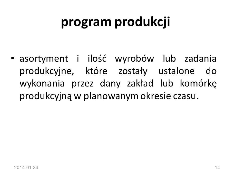 2014-01-2414 program produkcji asortyment i ilość wyrobów lub zadania produkcyjne, które zostały ustalone do wykonania przez dany zakład lub komórkę p