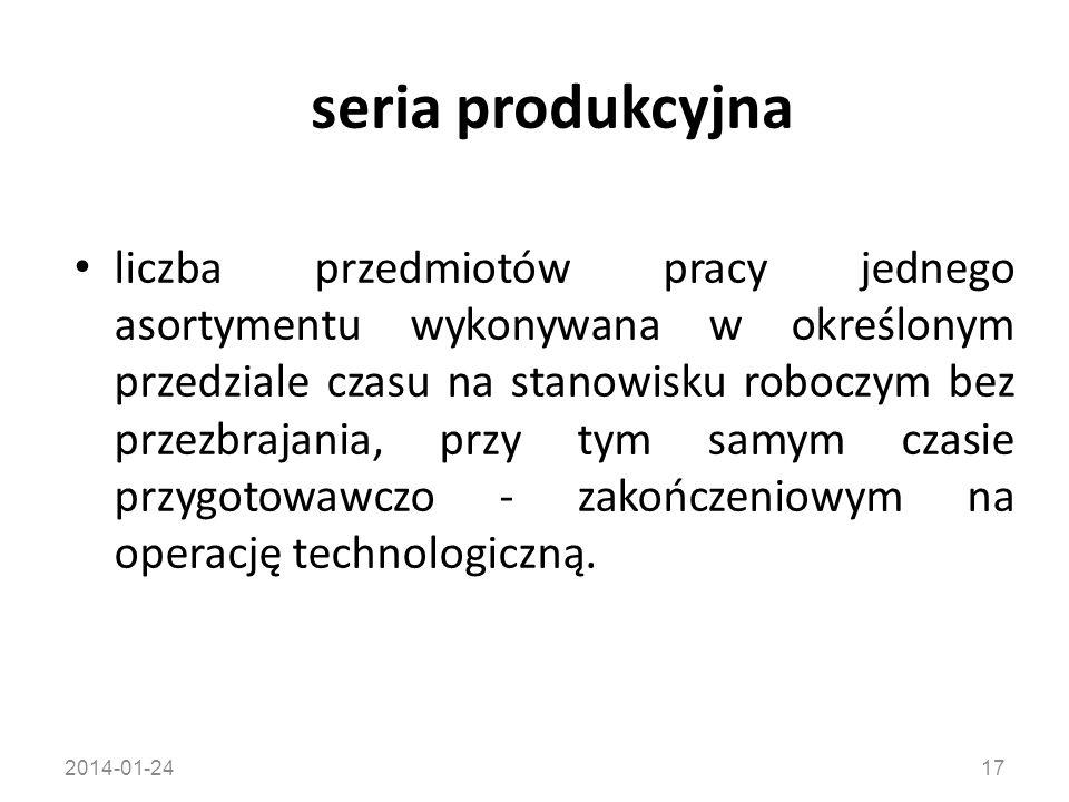 2014-01-2417 seria produkcyjna liczba przedmiotów pracy jednego asortymentu wykonywana w określonym przedziale czasu na stanowisku roboczym bez przezb