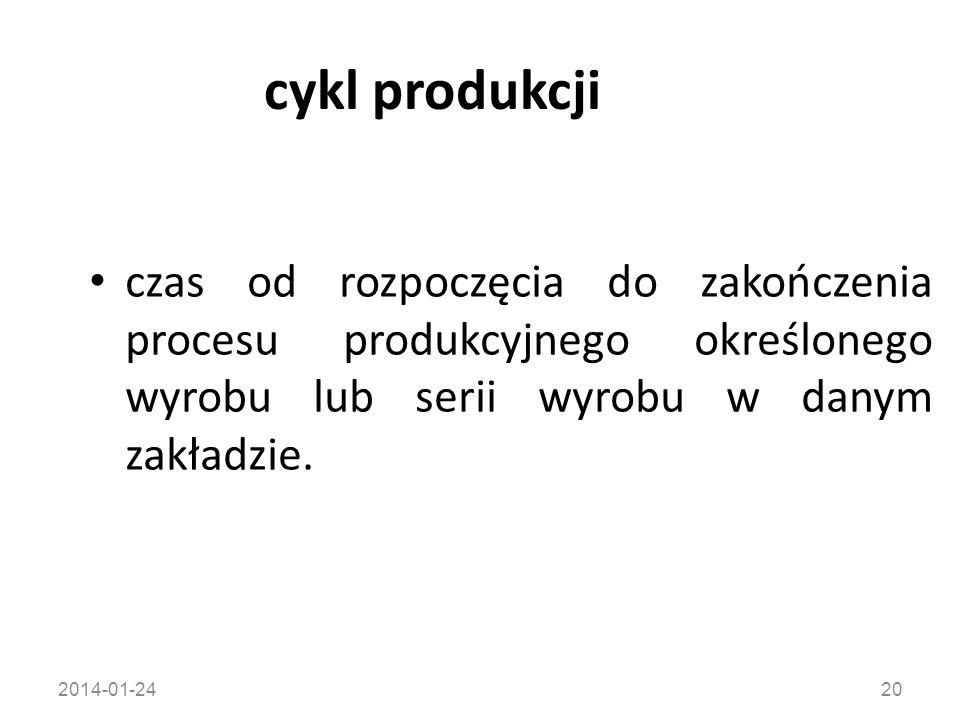 2014-01-2420 cykl produkcji czas od rozpoczęcia do zakończenia procesu produkcyjnego określonego wyrobu lub serii wyrobu w danym zakładzie.