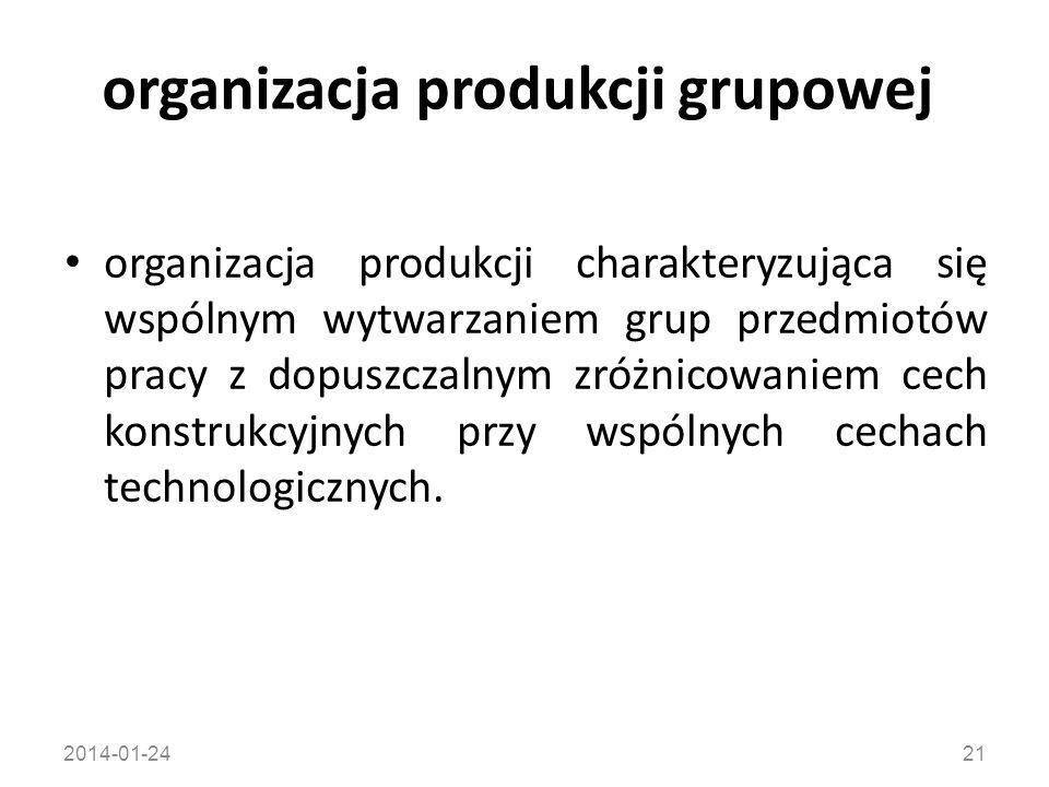2014-01-2421 organizacja produkcji grupowej organizacja produkcji charakteryzująca się wspólnym wytwarzaniem grup przedmiotów pracy z dopuszczalnym zr