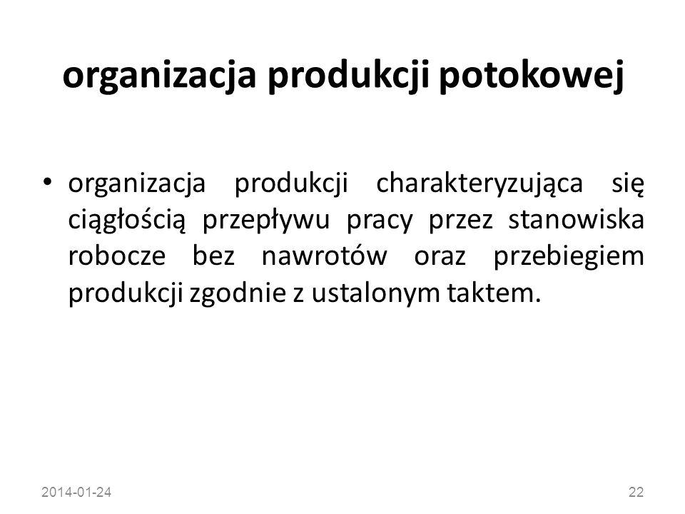 2014-01-2422 organizacja produkcji potokowej organizacja produkcji charakteryzująca się ciągłością przepływu pracy przez stanowiska robocze bez nawrot
