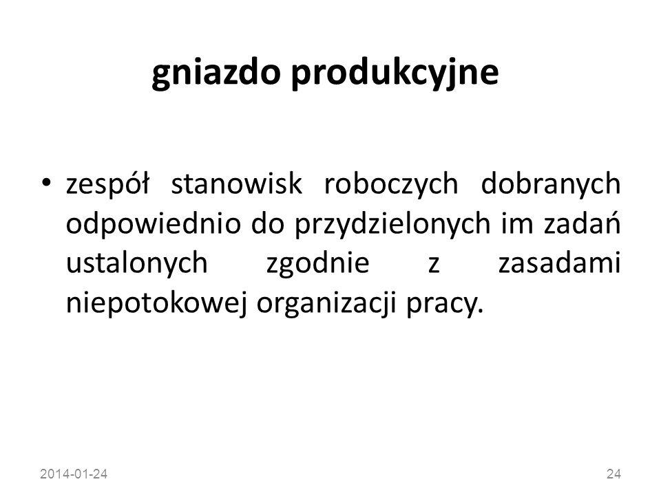 2014-01-2424 gniazdo produkcyjne zespół stanowisk roboczych dobranych odpowiednio do przydzielonych im zadań ustalonych zgodnie z zasadami niepotokowe