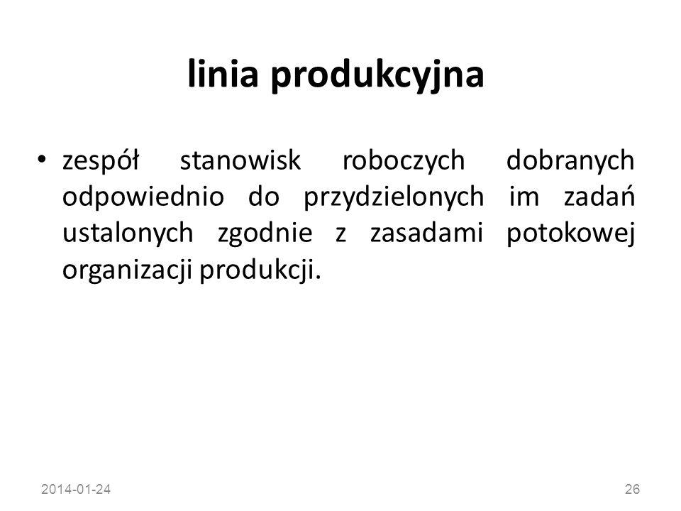 2014-01-2426 linia produkcyjna zespół stanowisk roboczych dobranych odpowiednio do przydzielonych im zadań ustalonych zgodnie z zasadami potokowej org