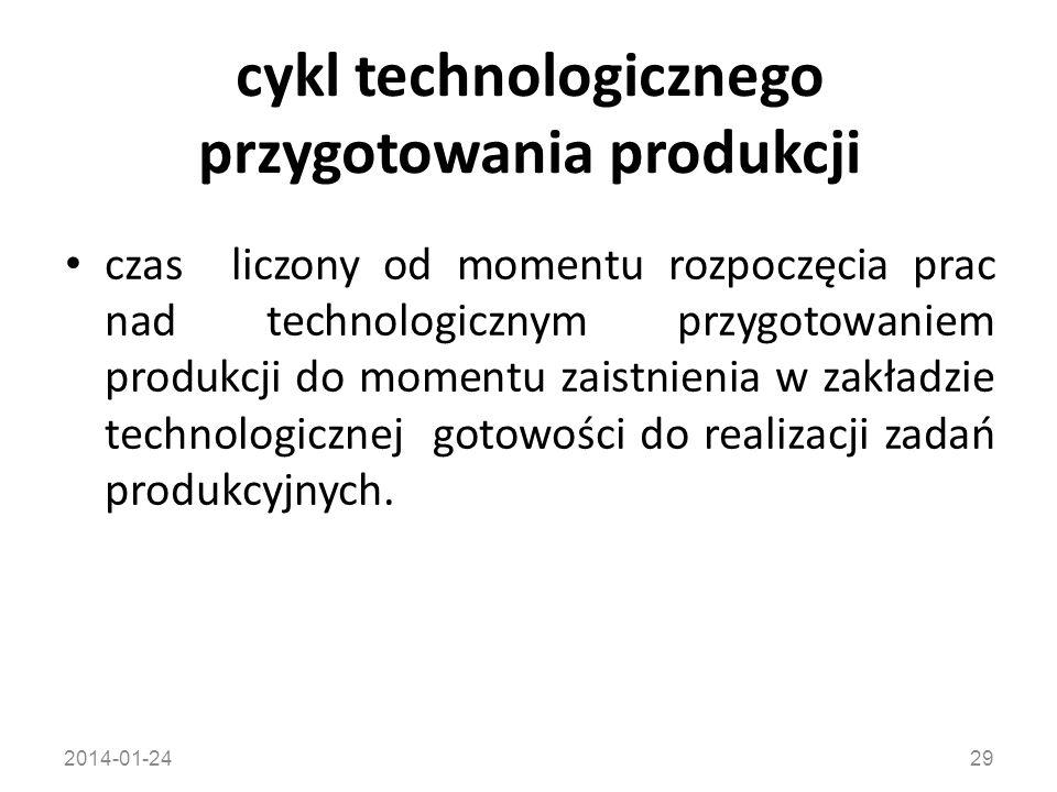 2014-01-2429 cykl technologicznego przygotowania produkcji czas liczony od momentu rozpoczęcia prac nad technologicznym przygotowaniem produkcji do mo