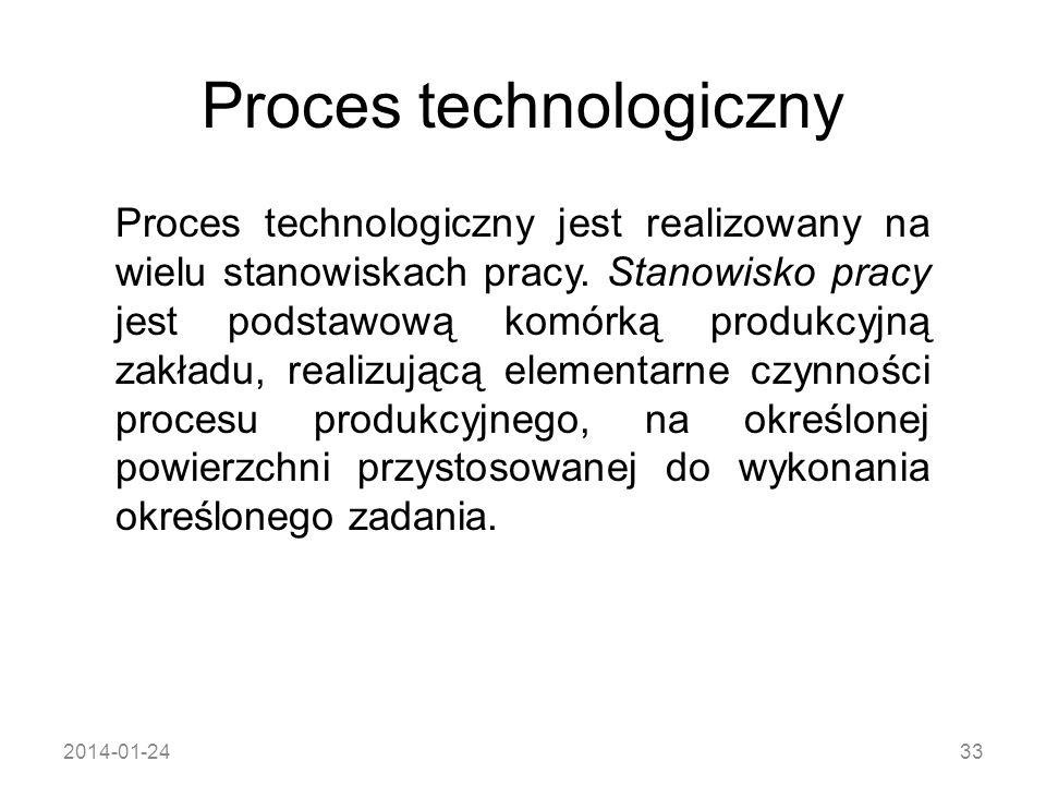 2014-01-2433 Proces technologiczny Proces technologiczny jest realizowany na wielu stanowiskach pracy. Stanowisko pracy jest podstawową komórką produk
