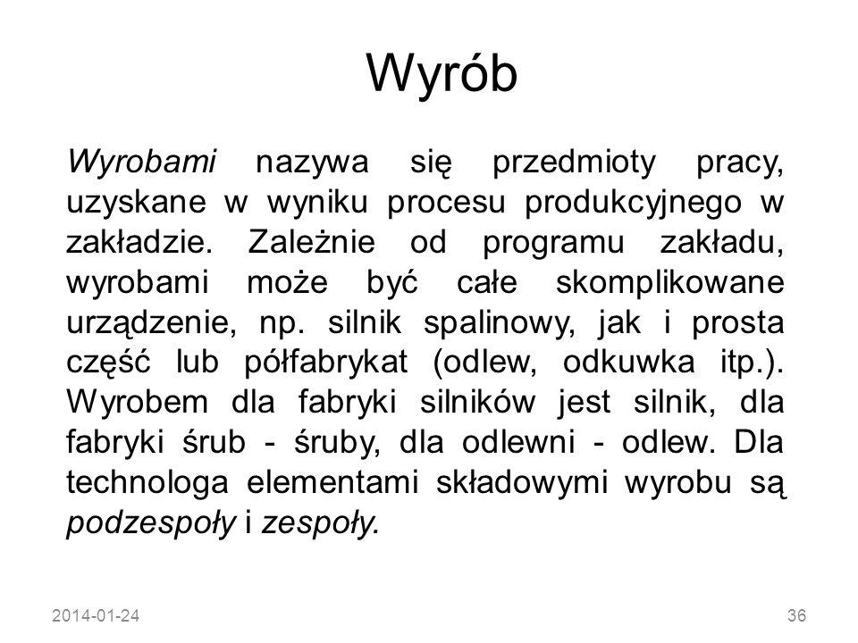 2014-01-2436 Wyrób Wyrobami nazywa się przedmioty pracy, uzyskane w wyniku procesu produkcyjnego w zakładzie. Zależnie od programu zakładu, wyrobami m