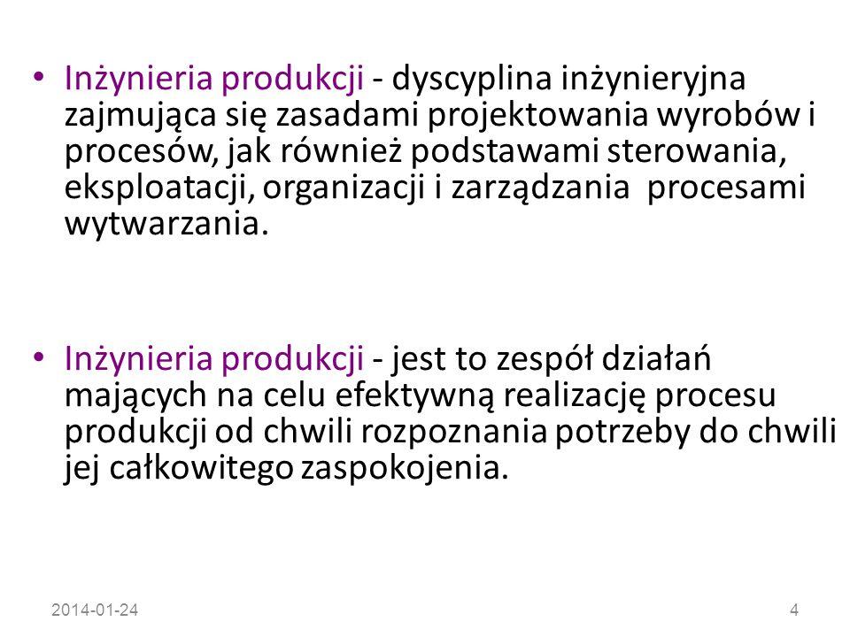 2014-01-245 Technologiczne przygotowanie produkcji Terminologia