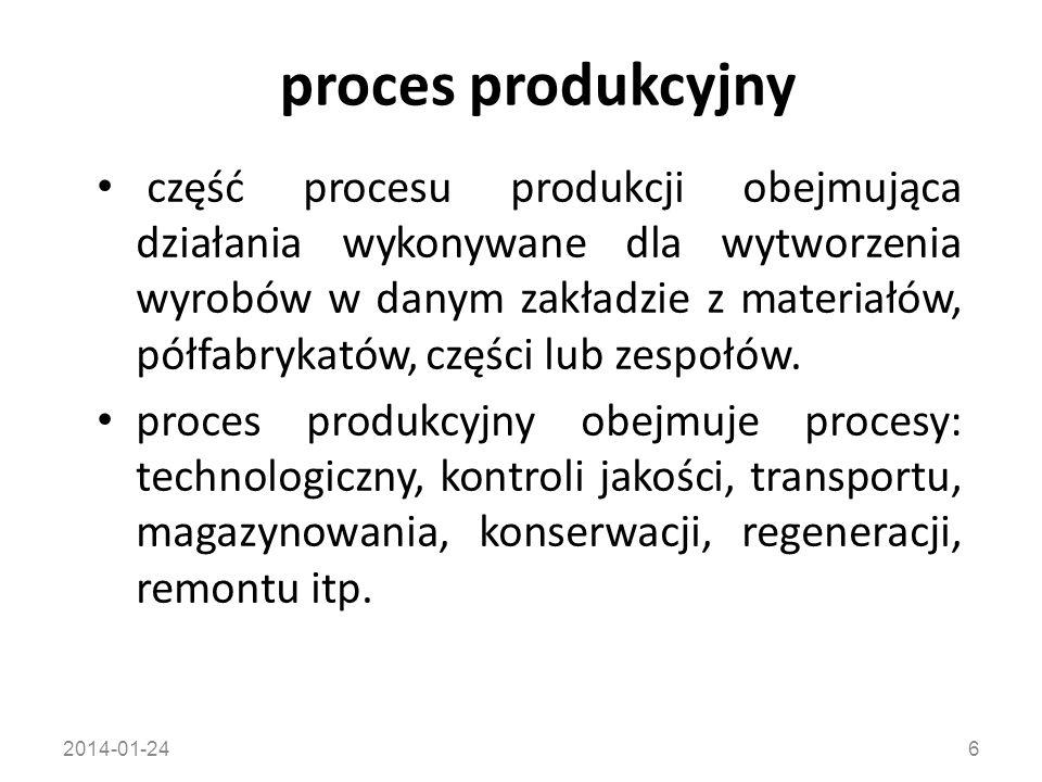 2014-01-246 proces produkcyjny część procesu produkcji obejmująca działania wykonywane dla wytworzenia wyrobów w danym zakładzie z materiałów, półfabr