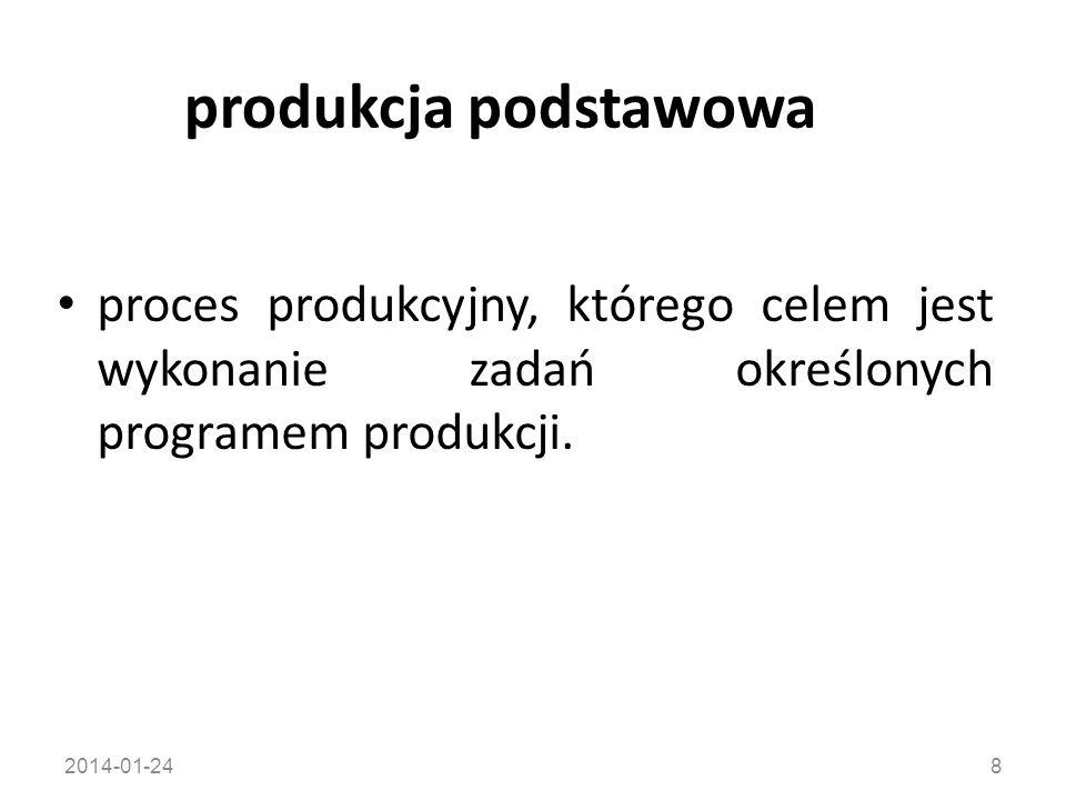 2014-01-249 produkcja pomocnicza proces produkcyjny, którego celem jest zapewnienie prawidłowego przebiegu produkcji podstawowej (np.