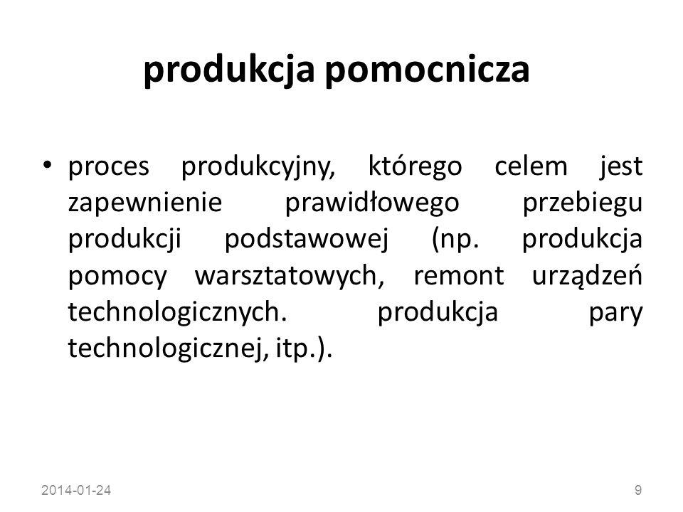2014-01-249 produkcja pomocnicza proces produkcyjny, którego celem jest zapewnienie prawidłowego przebiegu produkcji podstawowej (np. produkcja pomocy