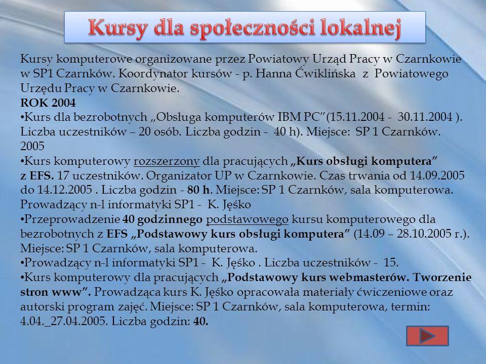 Kursy komputerowe organizowane przez Powiatowy Urząd Pracy w Czarnkowie w SP1 Czarnków. Koordynator kursów - p. Hanna Ćwiklińska z Powiatowego Urzędu
