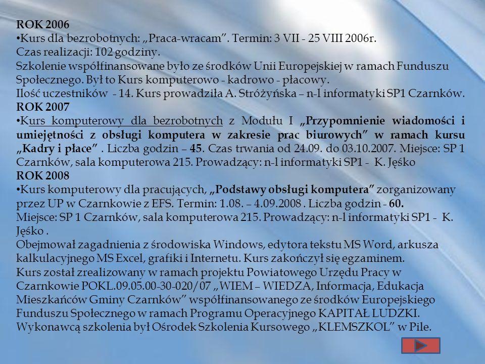 ROK 2006 Kurs dla bezrobotnych: Praca-wracam. Termin: 3 VII - 25 VIII 2006r. Czas realizacji: 102 godziny. Szkolenie współfinansowane było ze środków