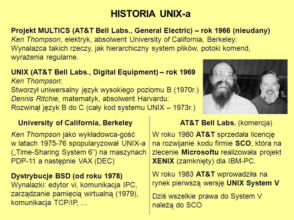 Projekt MULTICS (AT&T Bell Labs., General Electric) – rok 1966 (nieudany) Ken Thompson, elektryk, absolwent University of California, Berkeley: Wynala