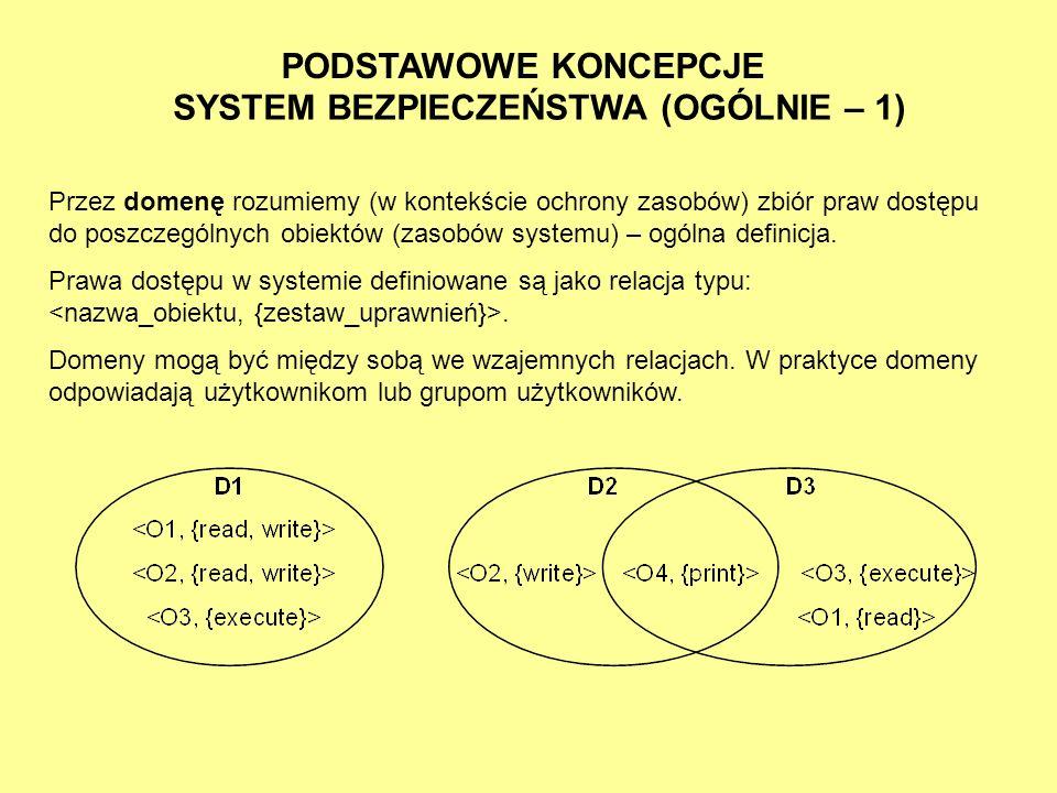 PODSTAWOWE KONCEPCJE Uprawnienia do konkretnych obiektów, dostępne w ramach konkretnych domen można przechowywać w strukturze dwuwymiarowej tablicy – macierzy uprawnień (ang.