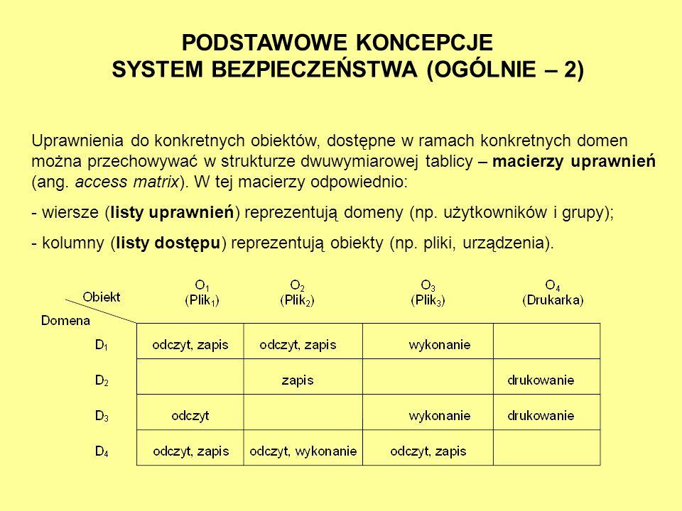 PODSTAWOWE KONCEPCJE SYSTEM BEZPIECZEŃSTWA (OGÓLNIE – 3) Można powiedzieć, że system zarządzania dostępem do zasobów oparty na macierzy dostępu składa się z dwóch warstw: zbioru abstrakcyjnych reguł (nazywanych np.