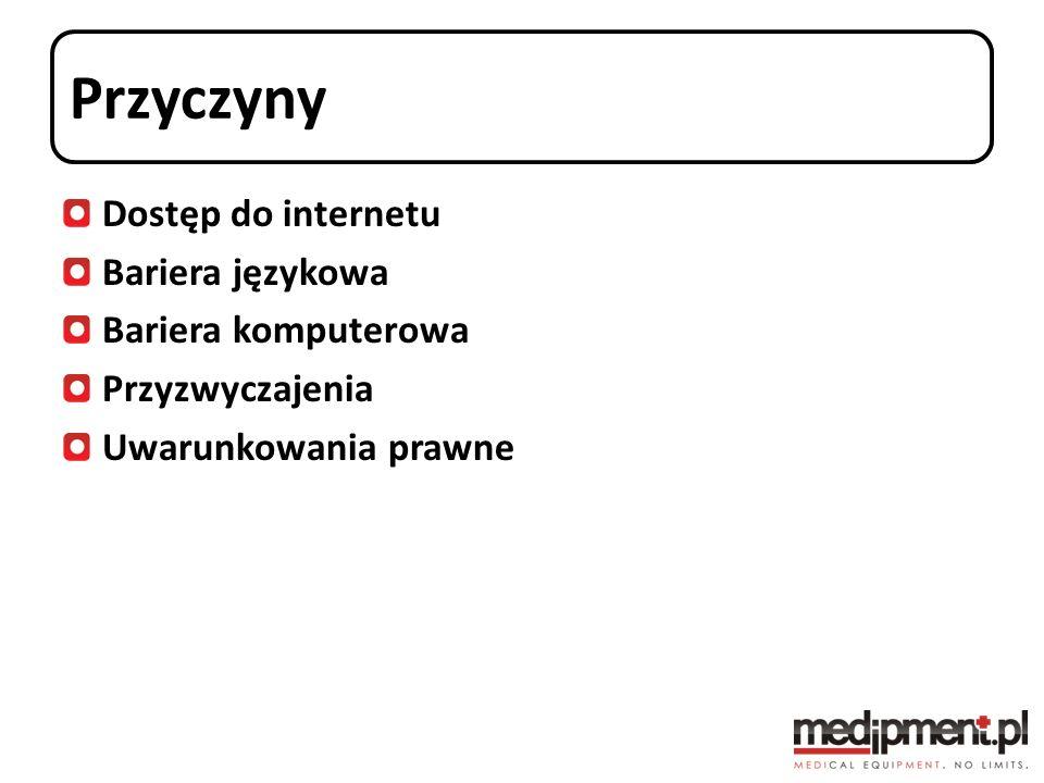 Przyczyny Dostęp do internetu Bariera językowa Bariera komputerowa Przyzwyczajenia Uwarunkowania prawne