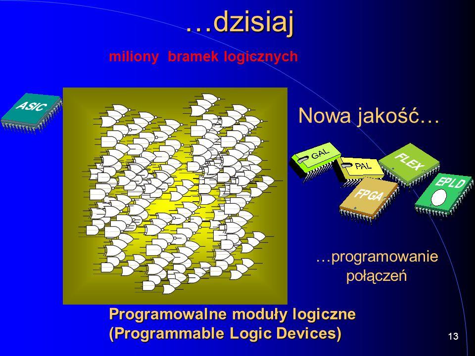 13 miliony bramek logicznych…dzisiaj …programowanie połączeń Programowalne moduły logiczne (Programmable Logic Devices) Nowa jakość…