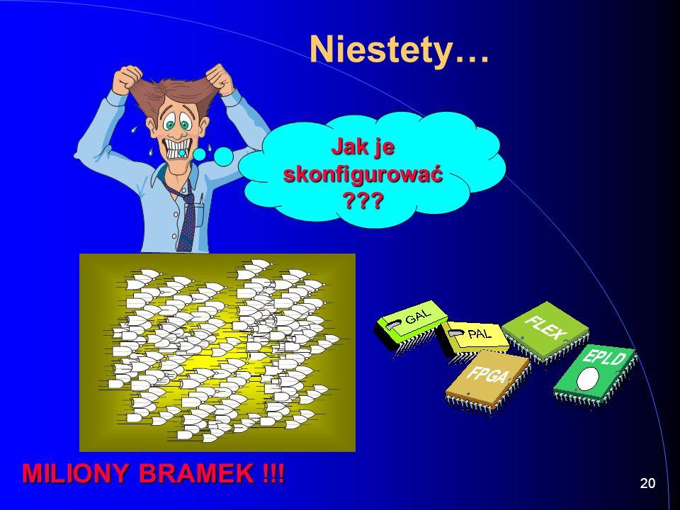 Niestety… MILIONY BRAMEK !!! 20 Jak je skonfigurować ???