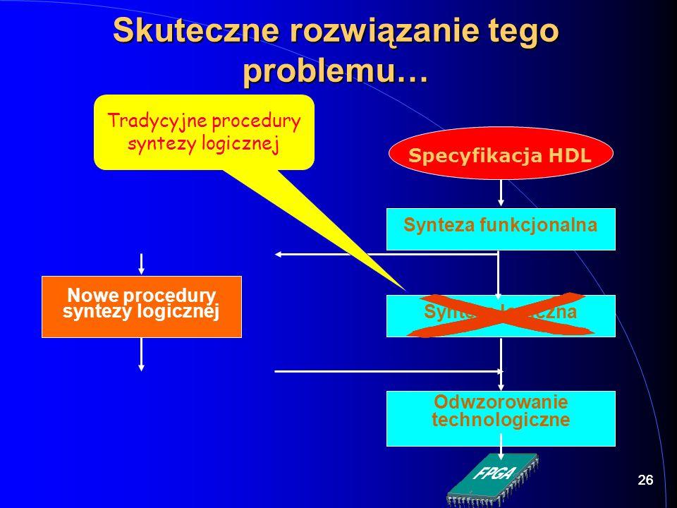 26 Skuteczne rozwiązanie tego problemu… Specyfikacja HDL Synteza funkcjonalna Synteza logiczna Odwzorowanie technologiczne Nowe procedury syntezy logi