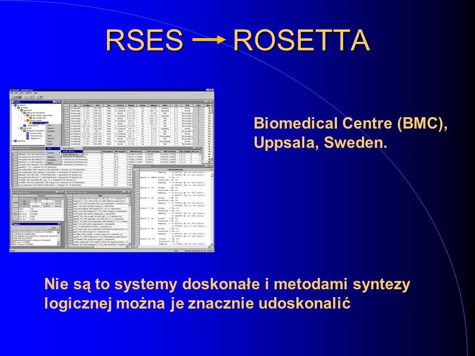 RSES ROSETTA Nie są to systemy doskonałe i metodami syntezy logicznej można je znacznie udoskonalić Biomedical Centre (BMC), Uppsala, Sweden.