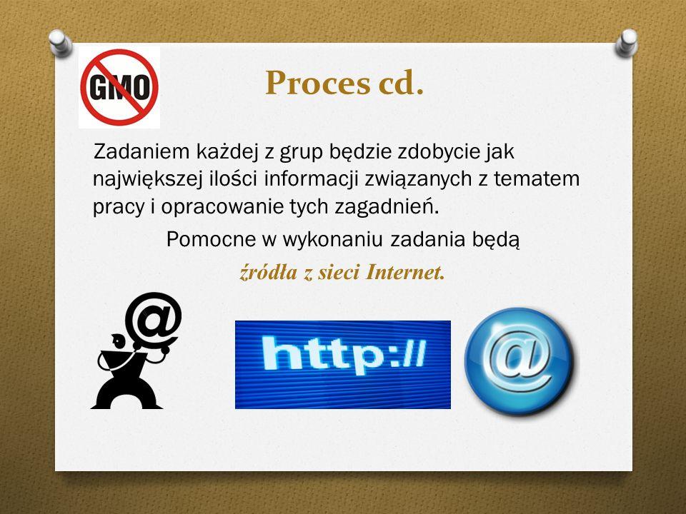 Proces cd. Zadaniem każdej z grup będzie zdobycie jak największej ilości informacji związanych z tematem pracy i opracowanie tych zagadnień. Pomocne w