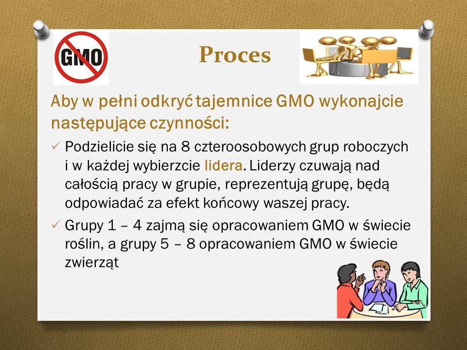 Proces Aby w pełni odkryć tajemnice GMO wykonajcie następujące czynności: Podzielicie się na 8 czteroosobowych grup roboczych i w każdej wybierzcie li