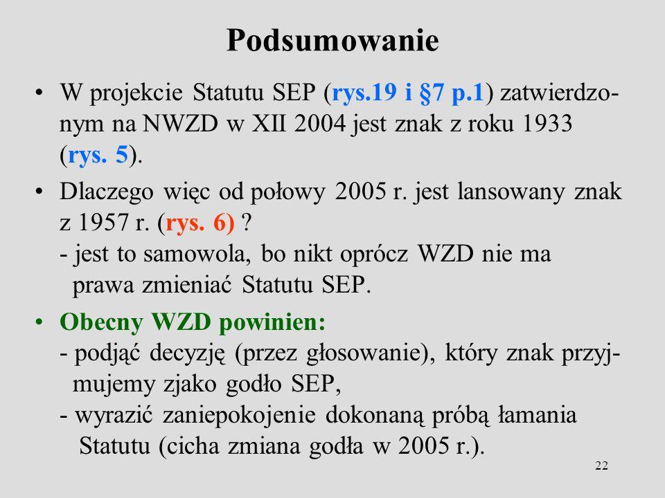 22 Podsumowanie W projekcie Statutu SEP (rys.19 i §7 p.1) zatwierdzo- nym na NWZD w XII 2004 jest znak z roku 1933 (rys. 5). Dlaczego więc od połowy 2