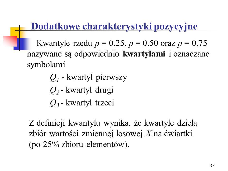 37 Dodatkowe charakterystyki pozycyjne Kwantyle rzędu p = 0.25, p = 0.50 oraz p = 0.75 nazywane są odpowiednio kwartylami i oznaczane symbolami Q 1 -